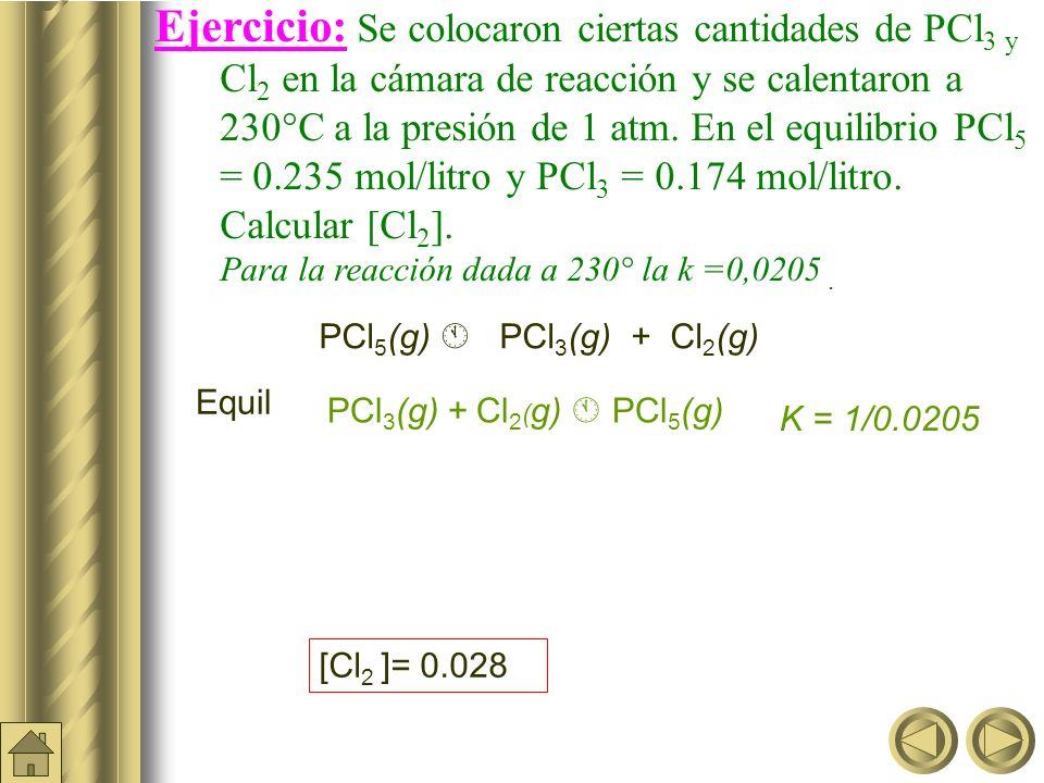 Ejercicio: Se colocaron ciertas cantidades de PCl3 y Cl2 en la cámara de reacción y se calentaron a 230°C a la presión de 1 atm. En el equilibrio PCl5 = 0.235 mol/litro y PCl3 = 0.174 mol/litro. Calcular [Cl2]. Para la reacción dada a 230° la k =0,0205 .
